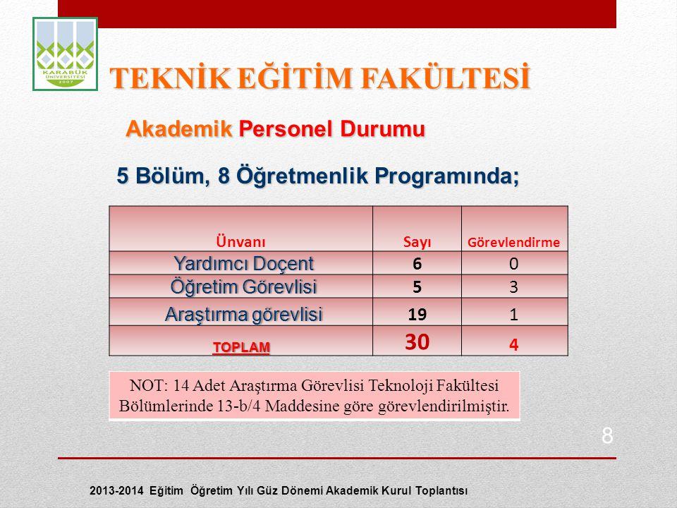 Erasmus-Farabi Programı Erasmus-Farabi Programı 2012-2013 Eğitim-Öğretim Yılı Güz ve Bahar Dönemi Erasmus ve Farabi Öğrenci Değişim Programlarına müracaatlar şu şekildedir.