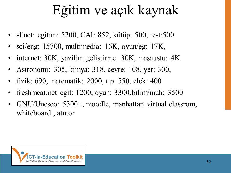 32 Eğitim ve açık kaynak sf.net: egitim: 5200, CAI: 852, kütüp: 500, test:500 sci/eng: 15700, multimedia: 16K, oyun/eg: 17K, internet: 30K, yazilim geliştirme: 30K, masaustu: 4K Astronomi: 305, kimya: 318, cevre: 108, yer: 300, fizik: 690, matematik: 2000, tip: 550, elek: 400 freshmeat.net egit: 1200, oyun: 3300,bilim/muh: 3500 GNU/Unesco: 5300+, moodle, manhattan virtual classrom, whiteboard, atutor