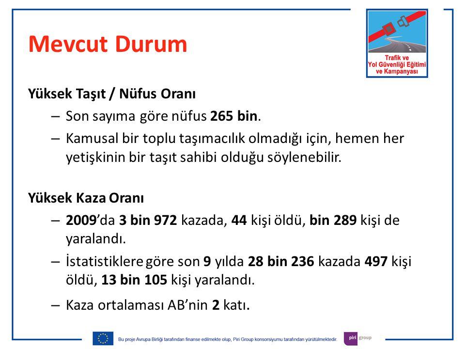 Mevcut Durum Yüksek Taşıt / Nüfus Oranı – Son sayıma göre nüfus 265 bin.