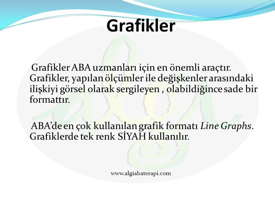 Grafikler Grafikler ABA uzmanları için en önemli araçtır. Grafikler, yapılan ölçümler ile değişkenler arasındaki ilişkiyi görsel olarak sergileyen, ol