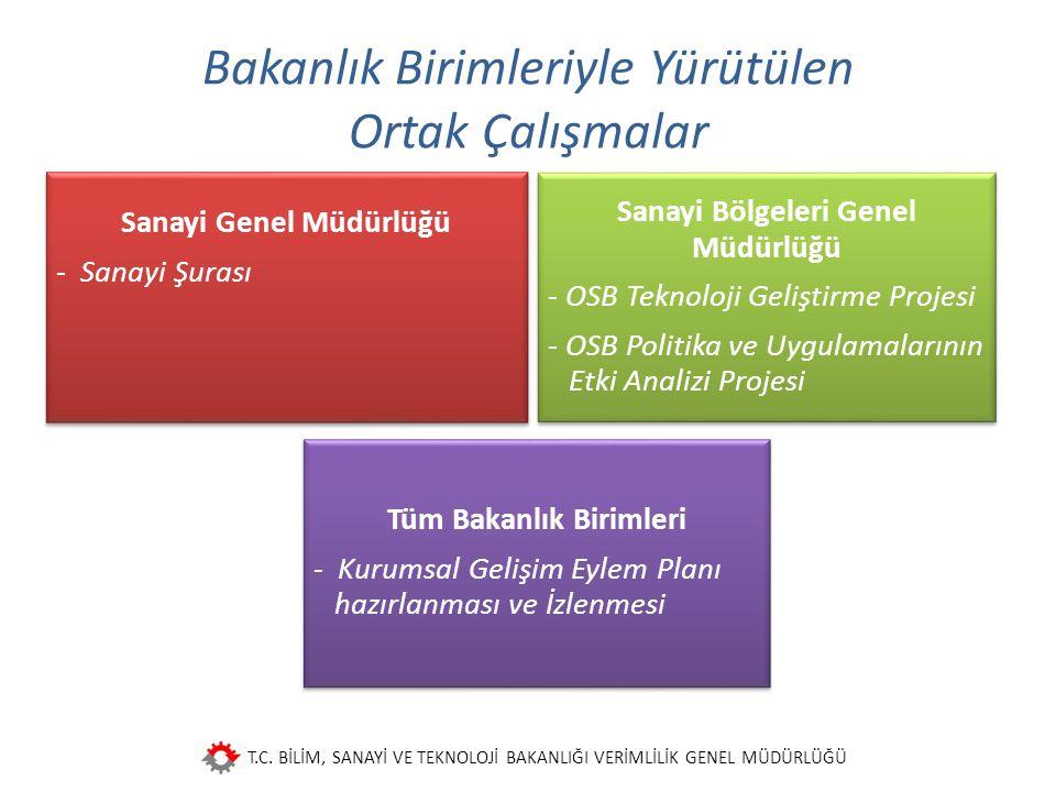 T.C. BİLİM, SANAYİ VE TEKNOLOJİ BAKANLIĞI VERİMLİLİK GENEL MÜDÜRLÜĞÜ Bakanlık Birimleriyle Yürütülen Ortak Çalışmalar Sanayi Genel Müdürlüğü - Sanayi