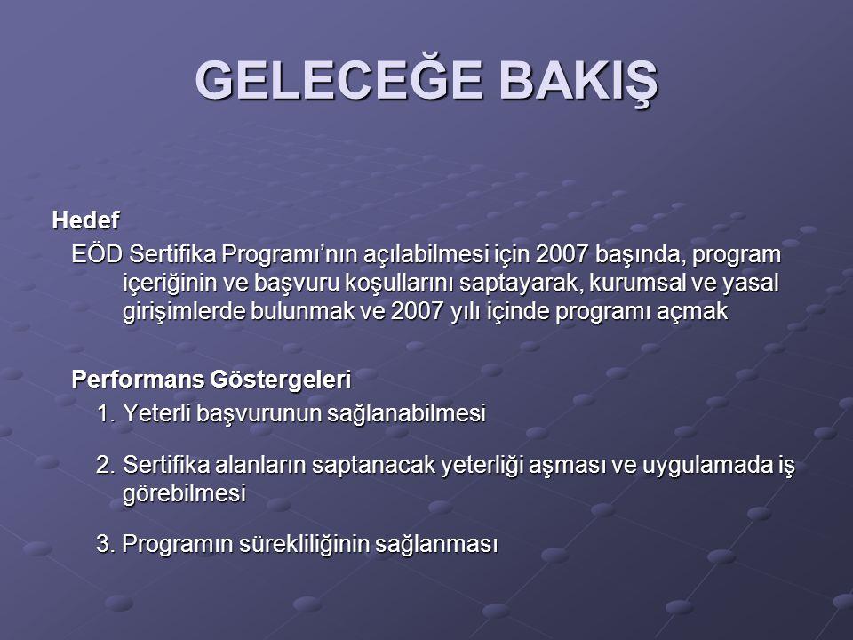GELECEĞE BAKIŞ Hedef EÖD Sertifika Programı'nın açılabilmesi için 2007 başında, program içeriğinin ve başvuru koşullarını saptayarak, kurumsal ve yasal girişimlerde bulunmak ve 2007 yılı içinde programı açmak EÖD Sertifika Programı'nın açılabilmesi için 2007 başında, program içeriğinin ve başvuru koşullarını saptayarak, kurumsal ve yasal girişimlerde bulunmak ve 2007 yılı içinde programı açmak Performans Göstergeleri Performans Göstergeleri 1.Yeterli başvurunun sağlanabilmesi 1.Yeterli başvurunun sağlanabilmesi 2.Sertifika alanların saptanacak yeterliği aşması ve uygulamada iş görebilmesi 3.