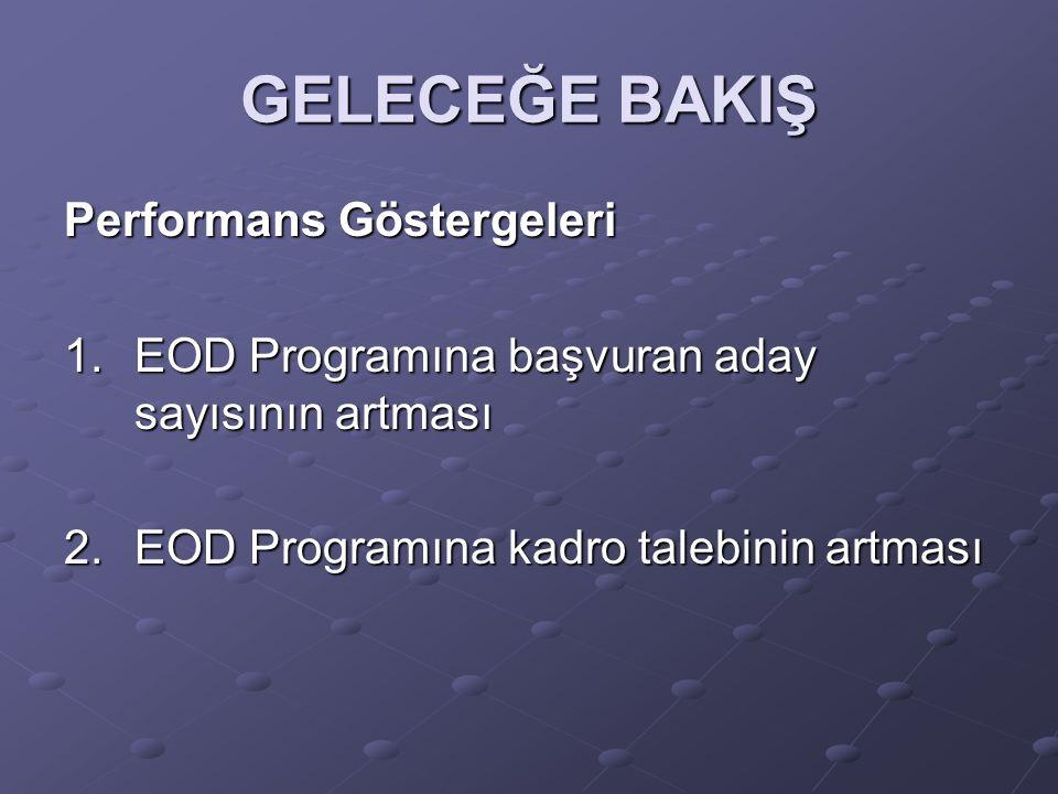 GELECEĞE BAKIŞ Performans Göstergeleri 1.EOD Programına başvuran aday sayısının artması 2.EOD Programına kadro talebinin artması