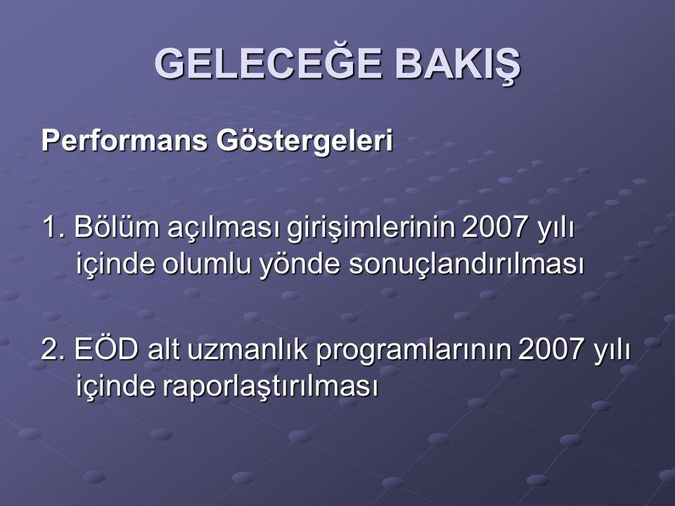 GELECEĞE BAKIŞ Performans Göstergeleri 1.