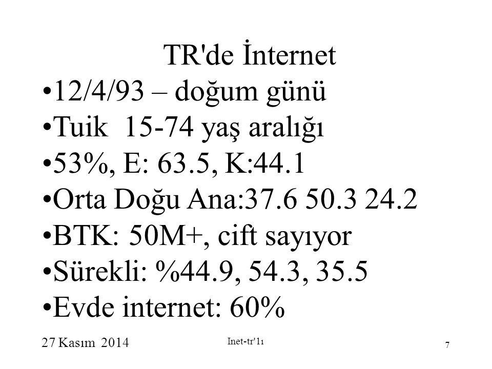 27 Kasım 2014 Inet-tr 1ı 7 TR de İnternet 12/4/93 – doğum günü Tuik 15-74 yaş aralığı 53%, E: 63.5, K:44.1 Orta Doğu Ana:37.6 50.3 24.2 BTK: 50M+, cift sayıyor Sürekli: %44.9, 54.3, 35.5 Evde internet: 60%