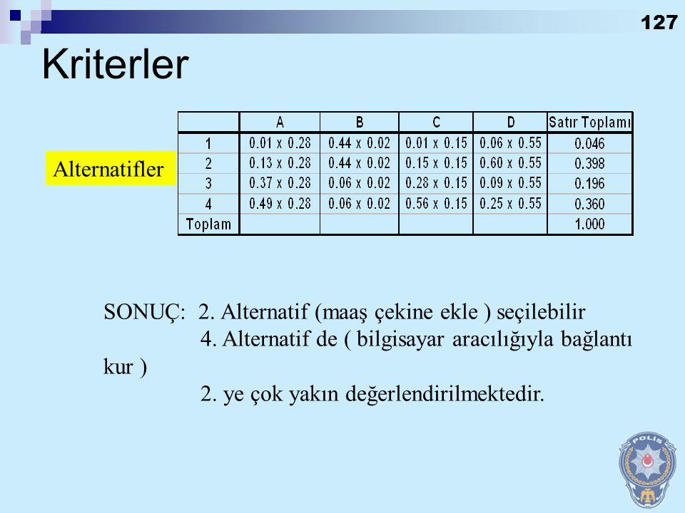 126 Alternatifler 1 : Eşit zamanda iletişim sağlar 5 : Daha kısa zamanda iletişim sağlar 10 : Çok daha kısa zamanda iletişim sağlar 1 / 5 : Daha uzun