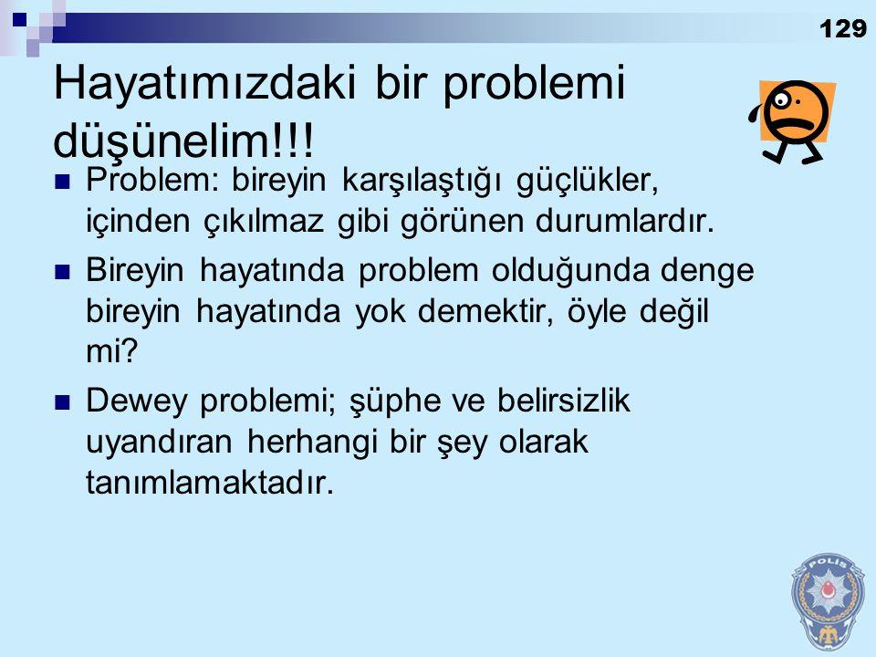 128 PROBLEME DAYALI ÖĞRENME (PROBLEM BASED LEARNİNG) Öğr.Gör.Dr. Şirin KARADENİZ