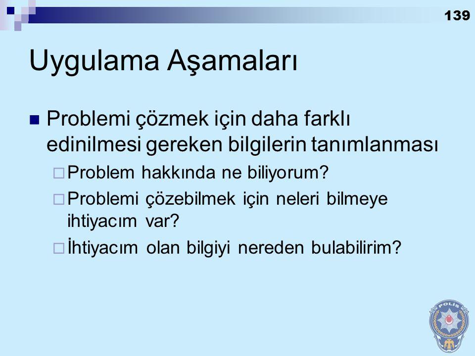 138 Uygulama Aşamaları Problemin sunulması;  öğrencilerin problemi anladıklarımdan emin olmanız gerekmektedir Problemin  bireysel olarak ve grupla a