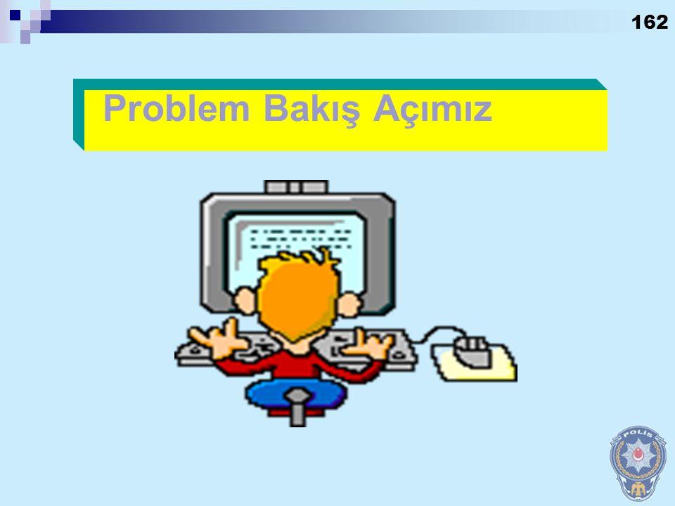 161 Problem Çözme teknikleri Problem; gerginlik, dengesizlik, uyumsuzluk, belirsizlik durumudur. Problem; bireyin istenilen bir hedefe ulaşmak için to