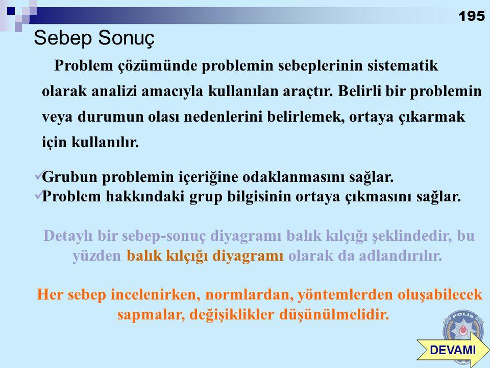 194 4- SEBEP- SONUÇ (Balık Kılçığı) DİYAGRAMI