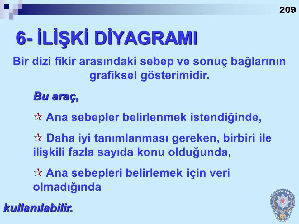 208 BAŞLIK Post-it BAŞLIK Post-it Başlık