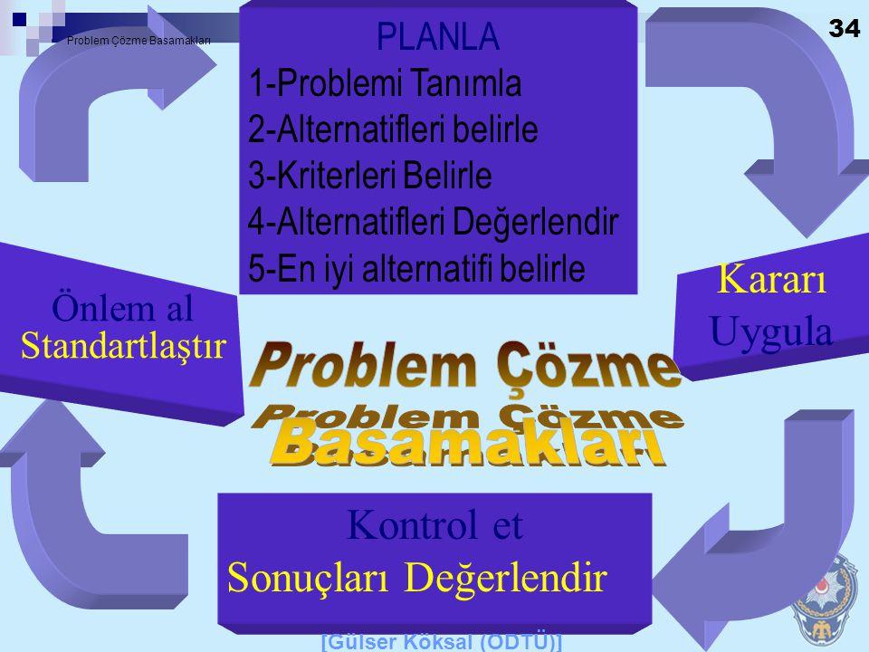 33 PROBLEM ÇÖZME SÜRECİ 1-Problemi Teşhis Etmek ve Problemin Seçimi 2- Problemin Nedenlerini Araştırma 3-Çözümler Arama ve Seçme 4-Çözümün Denenmesi 5