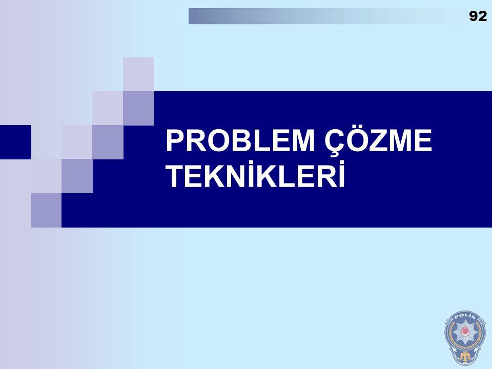 91 1-Bilimsel Araştırma Yöntemi Prof.Dr.Niyazi KARASAR 2-Eğitimde Ölçme ve Değerlendirme Prof.Dr.Cemal YILDIRMI 3-Eğitimde Stratejik Planlama ve TKY D