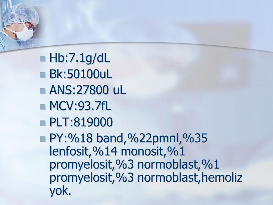 Hb:7.1g/dL Hb:7.1g/dL Bk:50100uL Bk:50100uL ANS:27800 uL ANS:27800 uL MCV:93.7fL MCV:93.7fL PLT:819000 PLT:819000 PY:%18 band,%22pmnl,%35 lenfosit,%14
