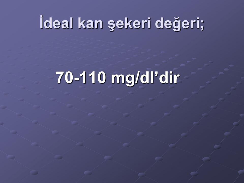 İdeal kan şekeri değeri; 70-110 mg/dl'dir 70-110 mg/dl'dir