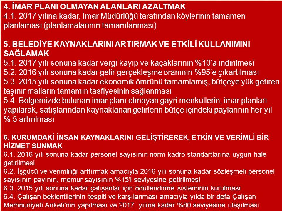 4. İMAR PLANI OLMAYAN ALANLARI AZALTMAK 4.1. 2017 yılına kadar, İmar Müdürlüğü tarafından köylerinin tamamen planlaması (planlamalarının tamamlanması)