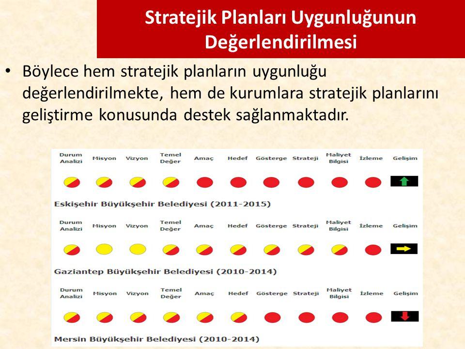Stratejik Planları Uygunluğunun Değerlendirilmesi Böylece hem stratejik planların uygunluğu değerlendirilmekte, hem de kurumlara stratejik planlarını