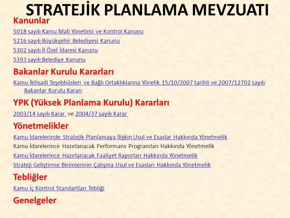 2.3.DIŞ ÇEVRE ANALİZİ 2.3.1. Coğrafi Konum 2.3.2.