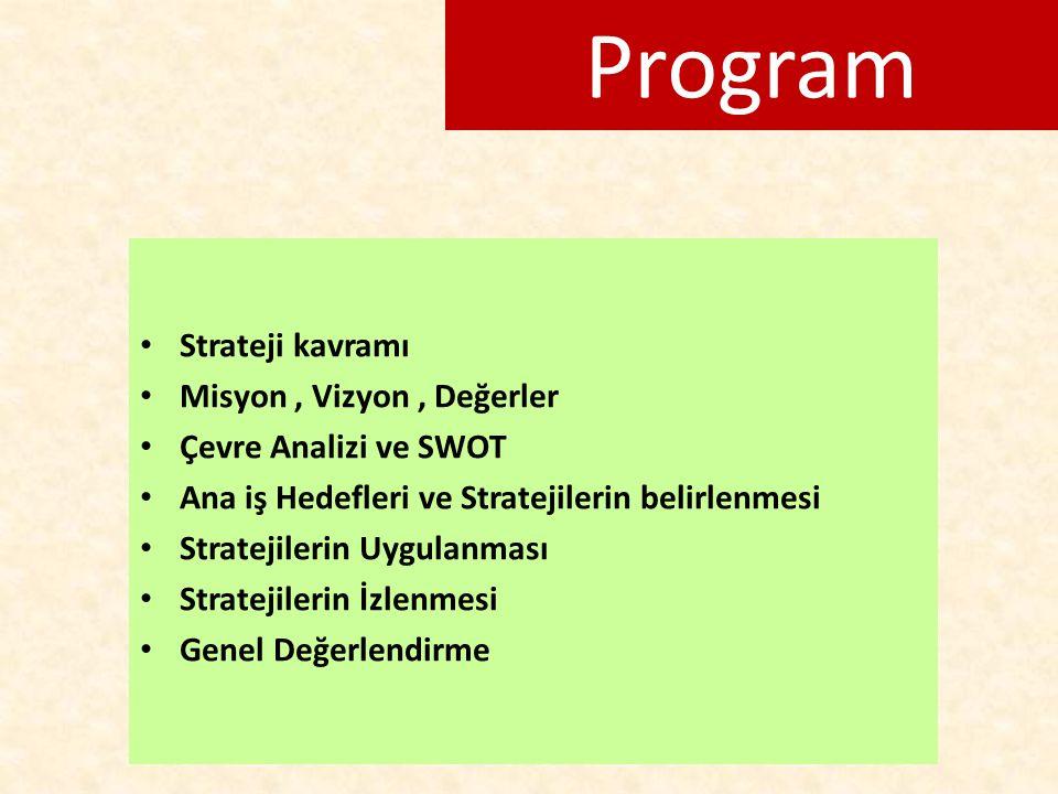 Program Strateji kavramı Misyon, Vizyon, Değerler Çevre Analizi ve SWOT Ana iş Hedefleri ve Stratejilerin belirlenmesi Stratejilerin Uygulanması Strat