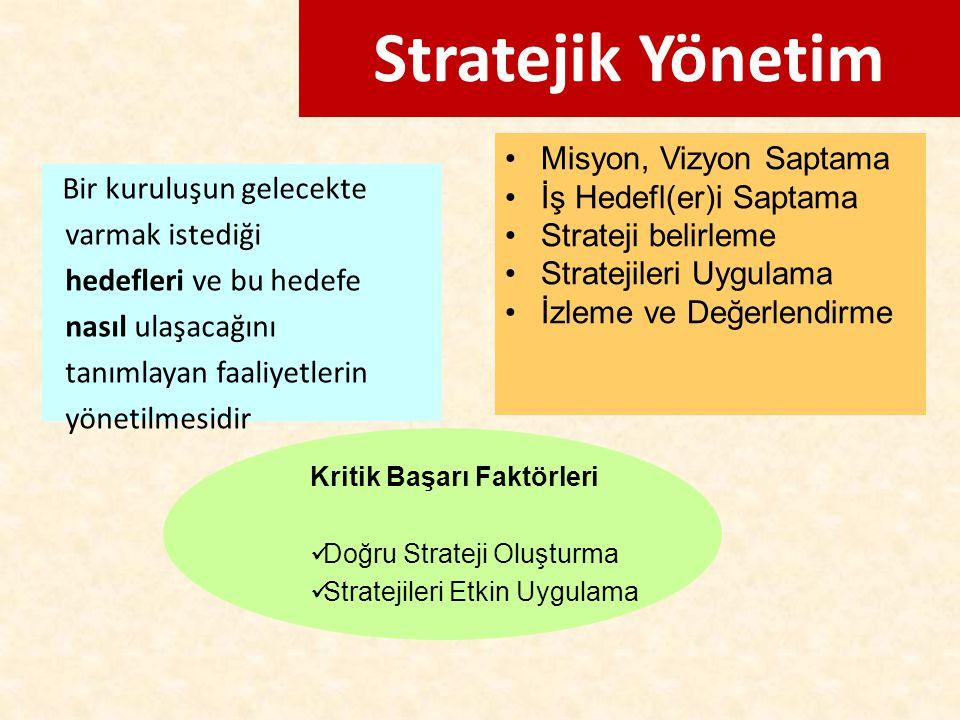 Stratejik Yönetim Bir kuruluşun gelecekte varmak istediği hedefleri ve bu hedefe nasıl ulaşacağını tanımlayan faaliyetlerin yönetilmesidir Misyon, Viz