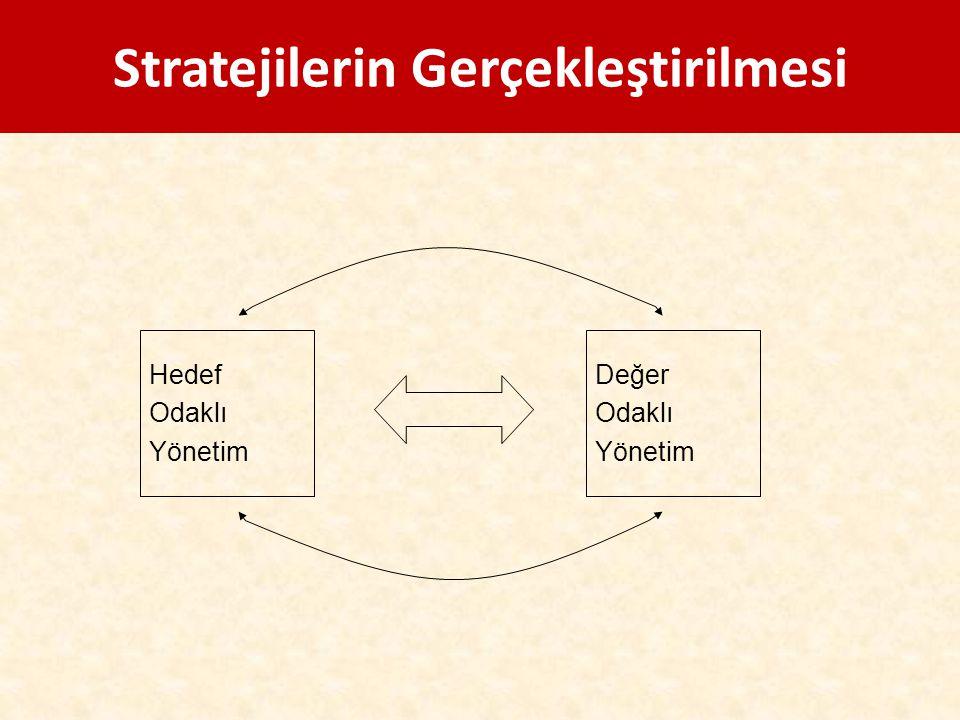 Stratejilerin Gerçekleştirilmesi Değer Odaklı Yönetim Hedef Odaklı Yönetim