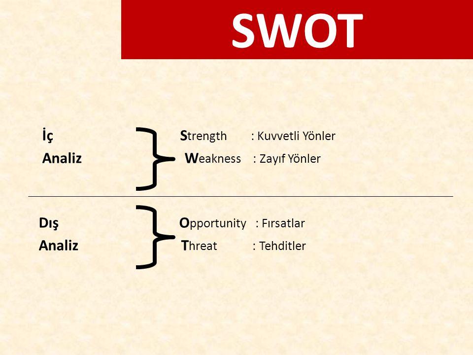 SWOT İç S trength : Kuvvetli Yönler Analiz W eakness : Zayıf Yönler Dış O pportunity : Fırsatlar Analiz T hreat : Tehditler