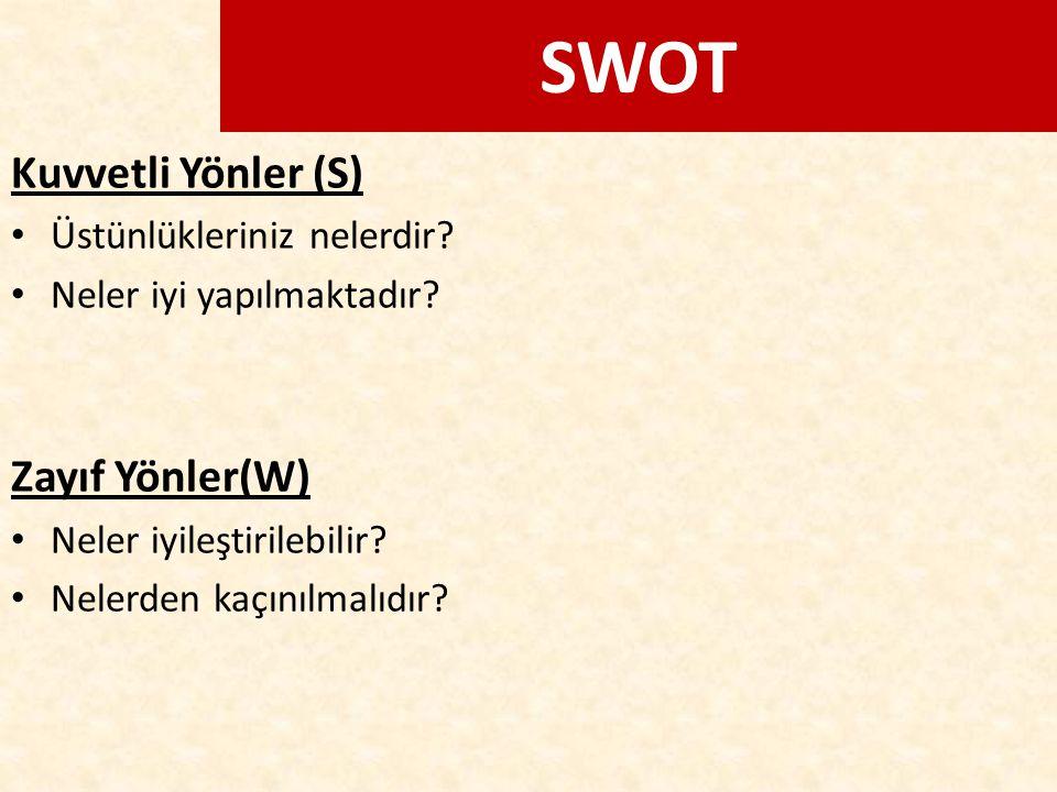 SWOT Kuvvetli Yönler (S) Üstünlükleriniz nelerdir? Neler iyi yapılmaktadır? Zayıf Yönler(W) Neler iyileştirilebilir? Nelerden kaçınılmalıdır?