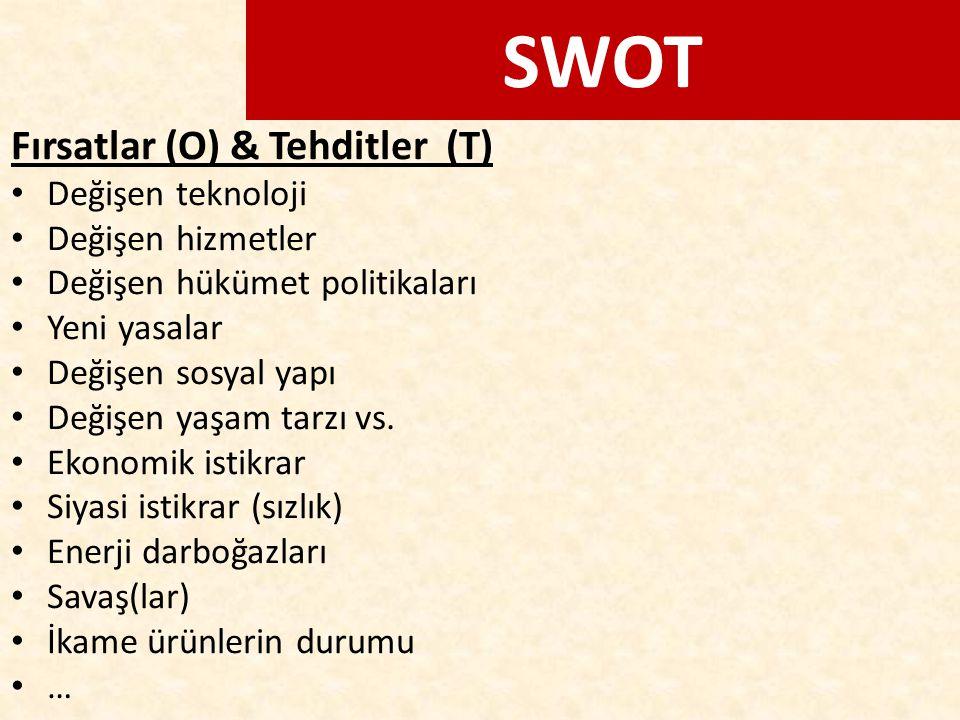 SWOT Fırsatlar (O) & Tehditler (T) Değişen teknoloji Değişen hizmetler Değişen hükümet politikaları Yeni yasalar Değişen sosyal yapı Değişen yaşam tar