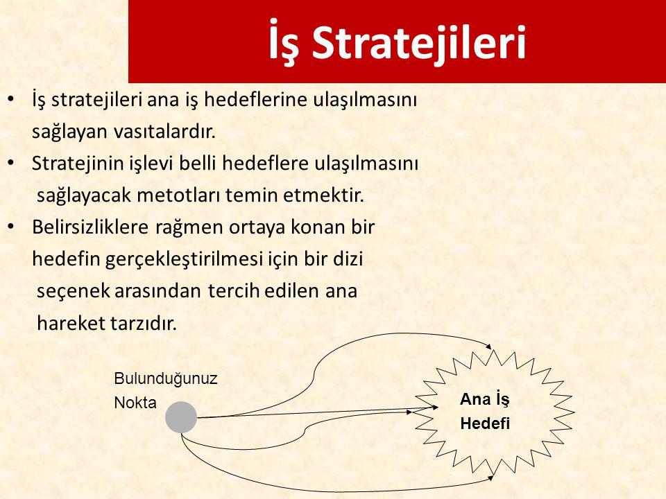 İş Stratejileri İş stratejileri ana iş hedeflerine ulaşılmasını sağlayan vasıtalardır. Stratejinin işlevi belli hedeflere ulaşılmasını sağlayacak meto