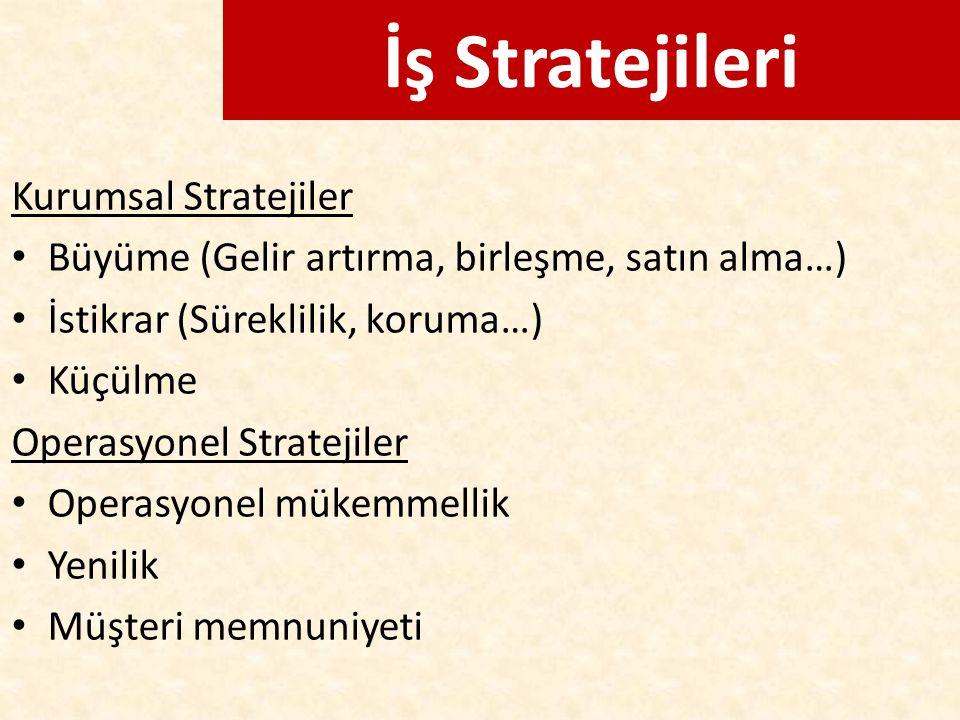 İş Stratejileri Kurumsal Stratejiler Büyüme (Gelir artırma, birleşme, satın alma…) İstikrar (Süreklilik, koruma…) Küçülme Operasyonel Stratejiler Oper