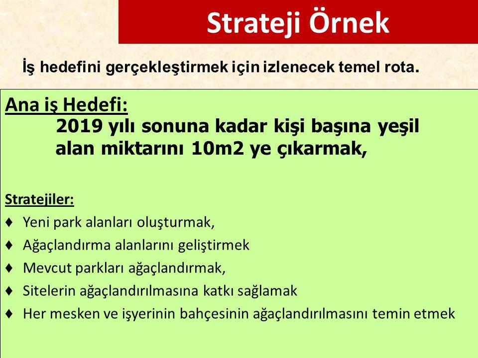 Strateji Örnek Ana iş Hedefi: Stratejiler: ♦ Yeni park alanları oluşturmak, ♦ Ağaçlandırma alanlarını geliştirmek ♦ Mevcut parkları ağaçlandırmak, ♦ S
