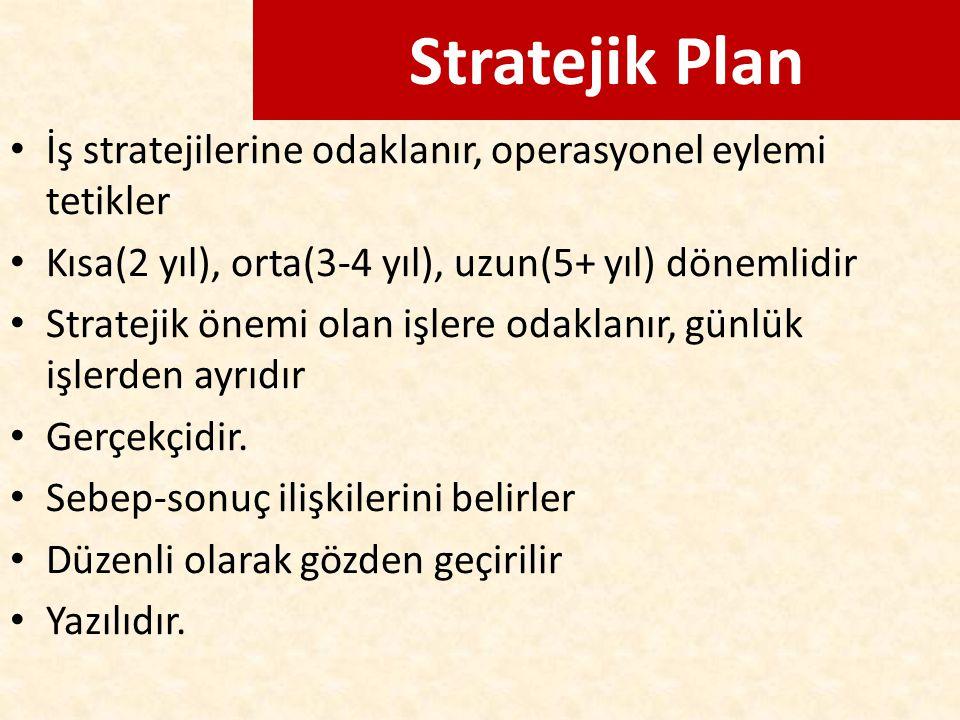 Stratejik Plan İş stratejilerine odaklanır, operasyonel eylemi tetikler Kısa(2 yıl), orta(3-4 yıl), uzun(5+ yıl) dönemlidir Stratejik önemi olan işler