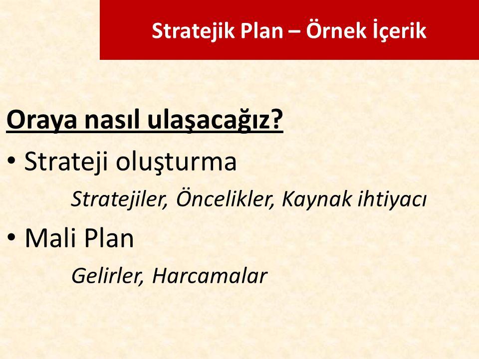 Stratejik Plan – Örnek İçerik Oraya nasıl ulaşacağız? Strateji oluşturma Stratejiler, Öncelikler, Kaynak ihtiyacı Mali Plan Gelirler, Harcamalar