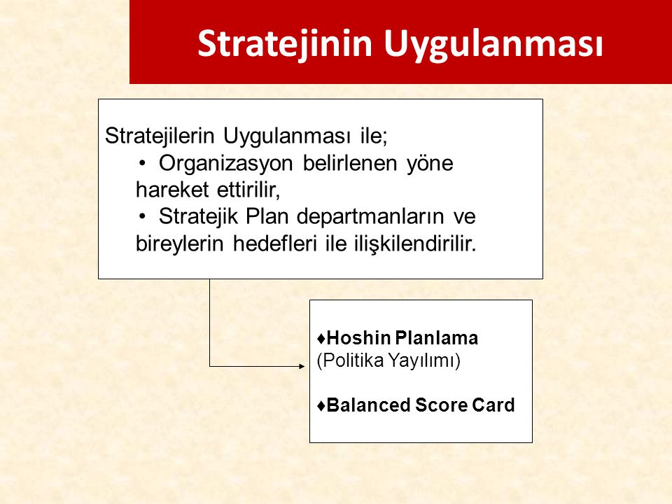 Stratejinin Uygulanması Stratejilerin Uygulanması ile; Organizasyon belirlenen yöne hareket ettirilir, Stratejik Plan departmanların ve bireylerin hed