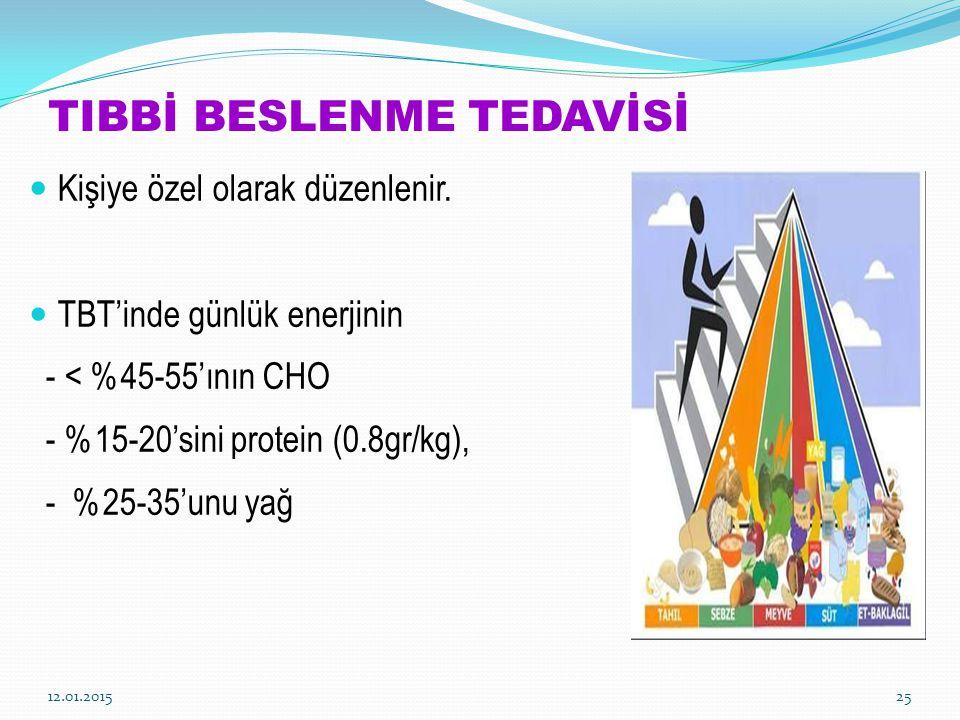 TIBBİ BESLENME TEDAVİSİ Kişiye özel olarak düzenlenir. TBT'inde günlük enerjinin - < %45-55'ının CHO - %15-20'sini protein (0.8gr/kg), - %25-35'unu ya