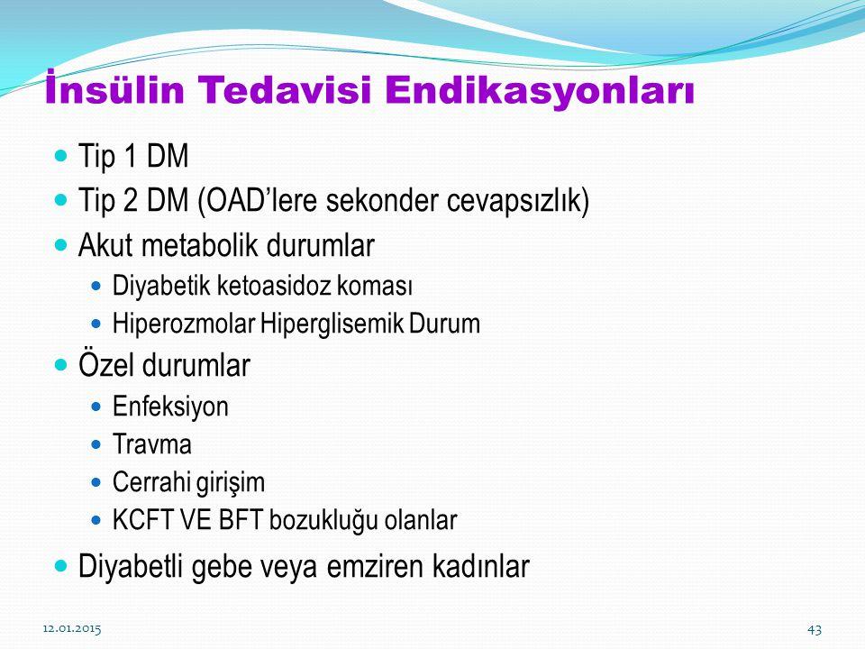 İnsülin Tedavisi Endikasyonları Tip 1 DM Tip 2 DM (OAD'lere sekonder cevapsızlık) Akut metabolik durumlar Diyabetik ketoasidoz koması Hiperozmolar Hip