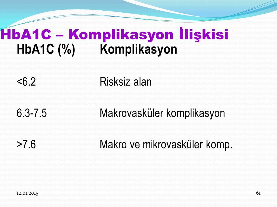 12.01.201561 HbA1C (%)Komplikasyon <6.2Risksiz alan 6.3-7.5Makrovasküler komplikasyon >7.6Makro ve mikrovasküler komp. HbA1C – Komplikasyon İlişkisi