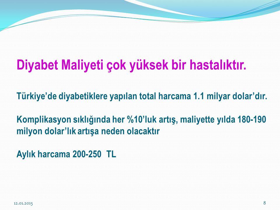 Diyabet Maliyeti çok yüksek bir hastalıktır. Türkiye'de diyabetiklere yapılan total harcama 1.1 milyar dolar'dır. Komplikasyon sıklığında her %10'luk