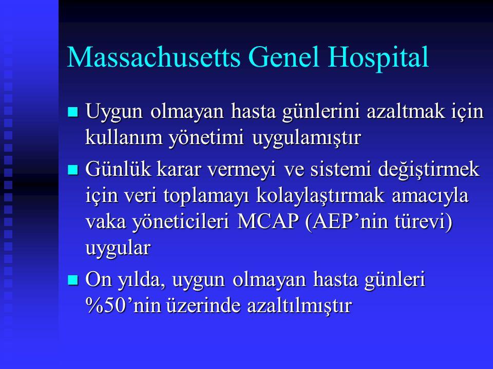 Massachusetts Genel Hospital Uygun olmayan hasta günlerini azaltmak için kullanım yönetimi uygulamıştır Uygun olmayan hasta günlerini azaltmak için ku