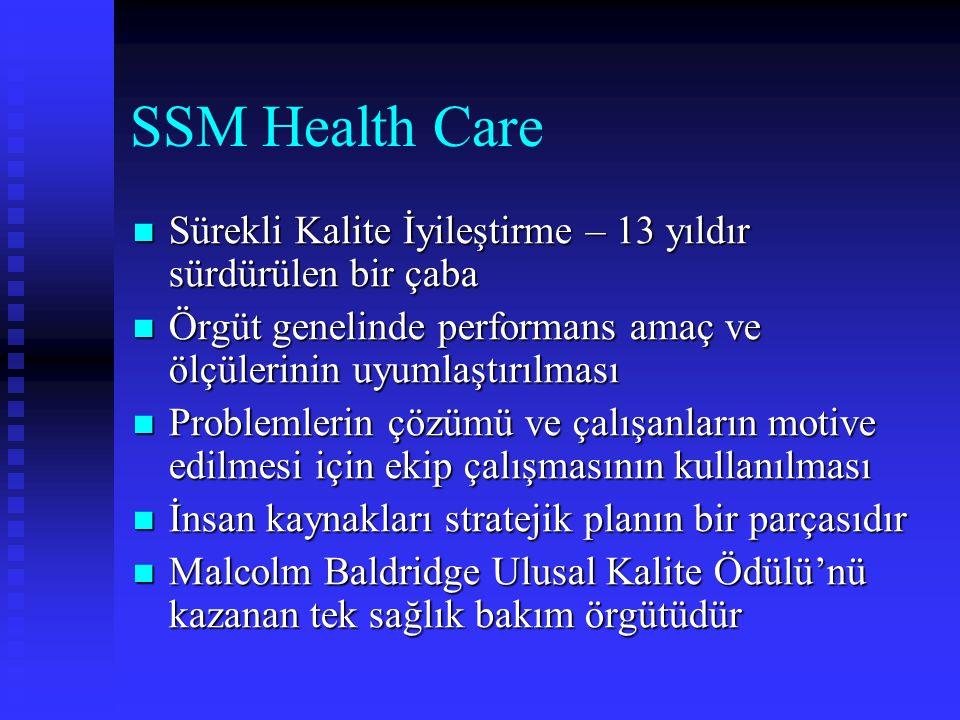 SSM Health Care Sürekli Kalite İyileştirme – 13 yıldır sürdürülen bir çaba Sürekli Kalite İyileştirme – 13 yıldır sürdürülen bir çaba Örgüt genelinde