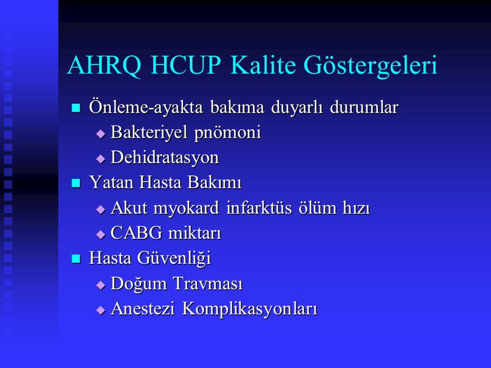 AHRQ HCUP Kalite Göstergeleri Önleme-ayakta bakıma duyarlı durumlar Önleme-ayakta bakıma duyarlı durumlar  Bakteriyel pnömoni  Dehidratasyon Yatan H