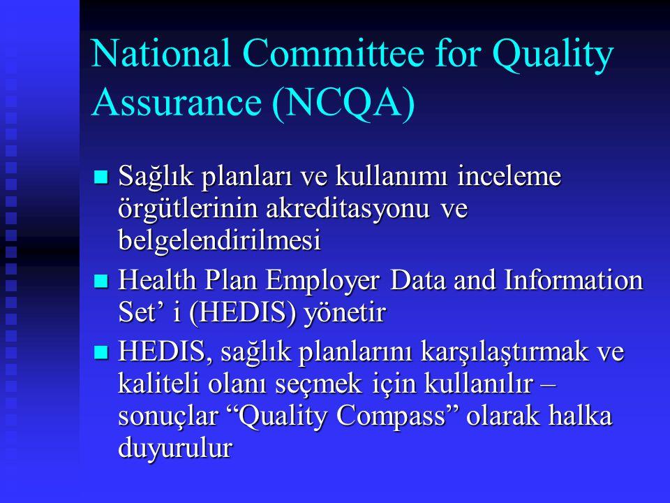 National Committee for Quality Assurance (NCQA) Sağlık planları ve kullanımı inceleme örgütlerinin akreditasyonu ve belgelendirilmesi Sağlık planları