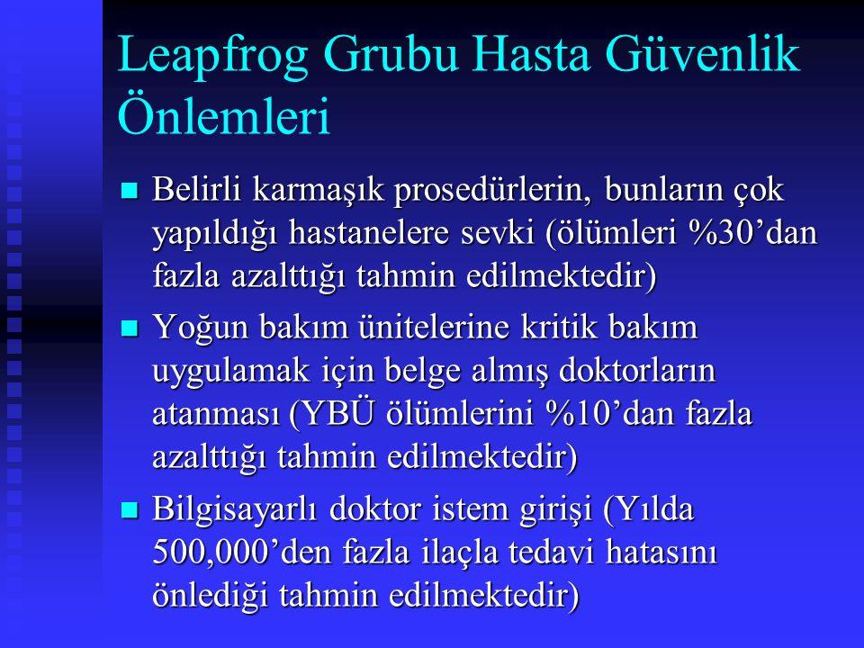 Leapfrog Grubu Hasta Güvenlik Önlemleri Belirli karmaşık prosedürlerin, bunların çok yapıldığı hastanelere sevki (ölümleri %30'dan fazla azalttığı tah