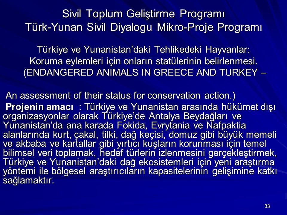 33 Sivil Toplum Geliştirme Programı Türk-Yunan Sivil Diyalogu Mikro-Proje Programı Türkiye ve Yunanistan'daki Tehlikedeki Hayvanlar: Koruma eylemleri