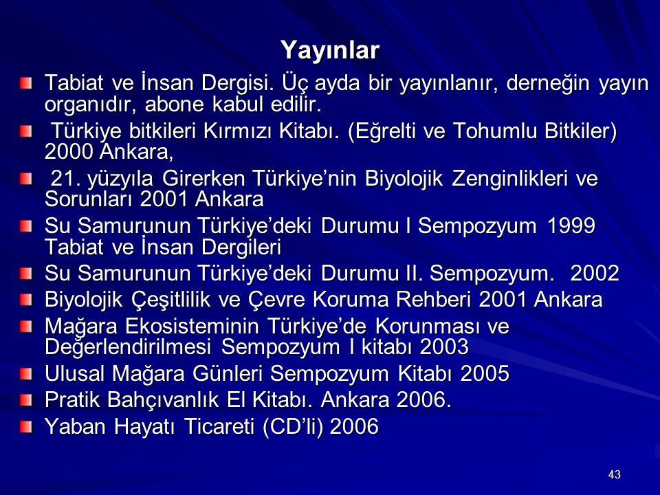 43 Yayınlar Tabiat ve İnsan Dergisi. Üç ayda bir yayınlanır, derneğin yayın organıdır, abone kabul edilir. Türkiye bitkileri Kırmızı Kitabı. (Eğrelti