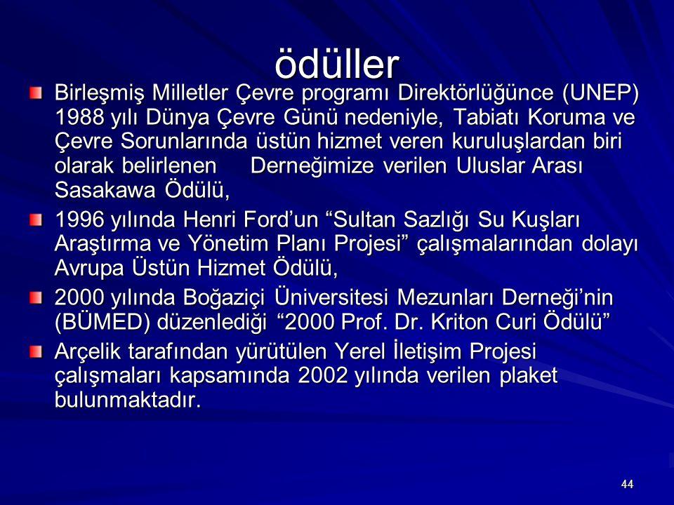44 ödüller Birleşmiş Milletler Çevre programı Direktörlüğünce (UNEP) 1988 yılı Dünya Çevre Günü nedeniyle, Tabiatı Koruma ve Çevre Sorunlarında üstün