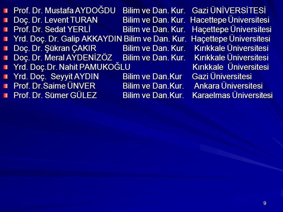 9 Prof. Dr. Mustafa AYDOĞDU Bilim ve Dan. Kur. Gazi ÜNİVERSİTESİ Doç. Dr. Levent TURAN Bilim ve Dan. Kur. Hacettepe Üniversitesi Prof. Dr. Sedat YERLİ