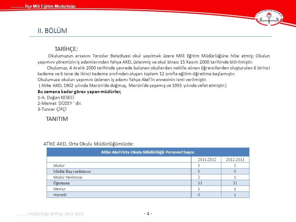 ATİKE AKEL Orta Okulu Müdürlüğümüzde: Atike Akel Orta Okulu Müdürlüğü Personel Sayısı 2011-20122012-2013 Müdür 11 Müdür Baş yardımcısı00 Müdür Yardımcısı 21 Öğretmen3331 Memur 1 1 Hizmetli 0 1...........