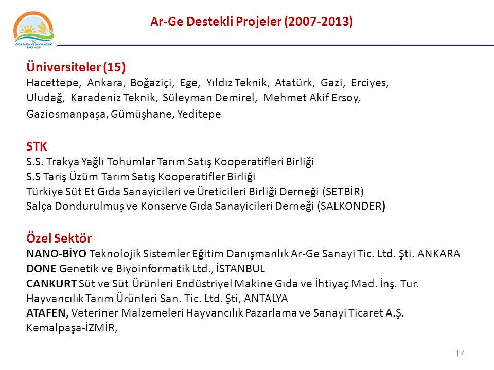 Ar-Ge Destekli Projeler (2007-2013) Üniversiteler (15) Hacettepe, Ankara, Boğaziçi, Ege, Yıldız Teknik, Atatürk, Gazi, Erciyes, Uludağ, Karadeniz Tekn