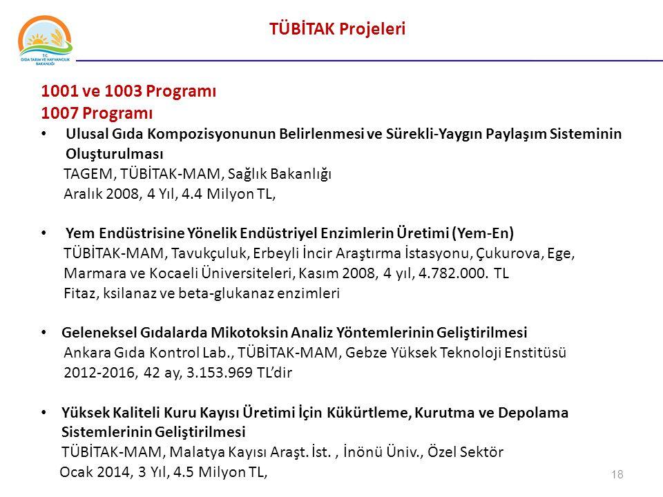 TÜBİTAK Projeleri 18 1001 ve 1003 Programı 1007 Programı Ulusal Gıda Kompozisyonunun Belirlenmesi ve Sürekli-Yaygın Paylaşım Sisteminin Oluşturulması